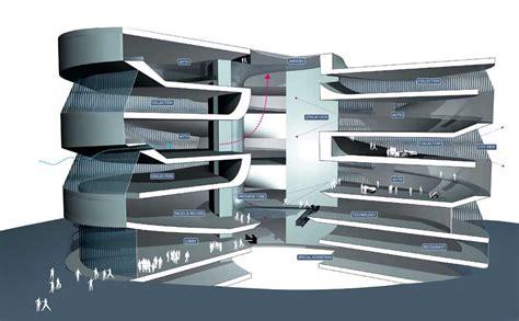 mercedes museum stuttgart unstudio  architect