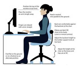 ergonomics and neck pain