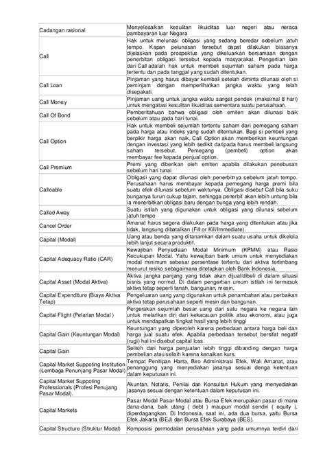 Kamus Lengkap Keuangan Wall Dictionary kamus ekonomi lengkap pdf