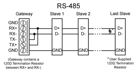 pic showing junk data in rs485 protocol using pic24f