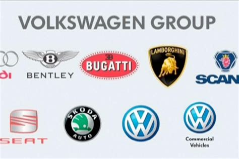 volkswagen group logo 100 volkswagen group volkswagen sustainability