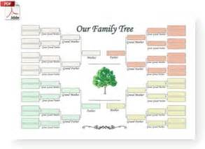 family tree pdf template document moved