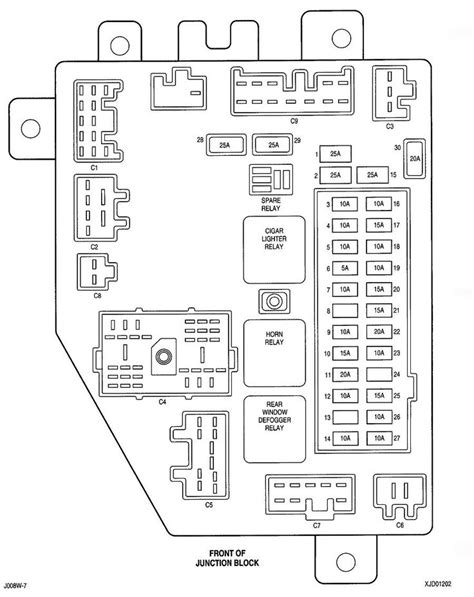 block diagram of car car wiring jeep fuse block wiring diagram 86