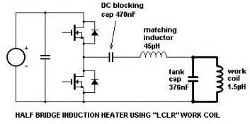 d 233 tails de base du chauffage d induction haute fr 233 quence