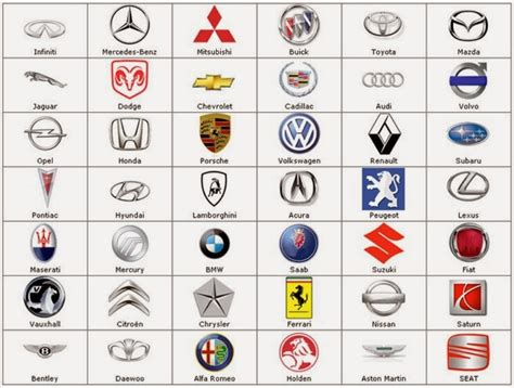 european car logos and names list car brand logos