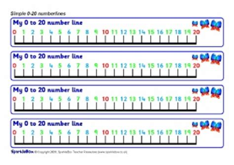 free printable number line banner free printable number tracks and number lines for your