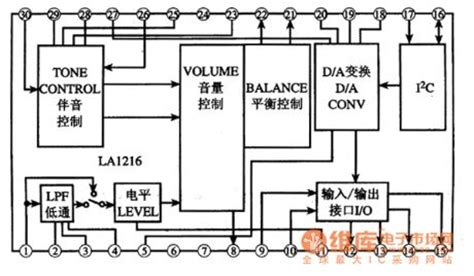how does an integrated circuit signal information ta1216an1 the multifunction audio signal process