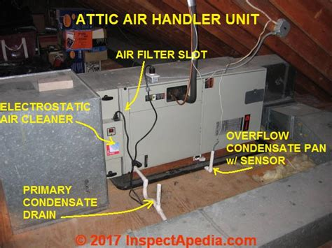 attic mounted air conditioning units air conditioners how to locate or find the air filters on