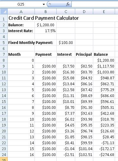 How To Create A Credit Card Payment Calculator Payment Balance Sheet Template