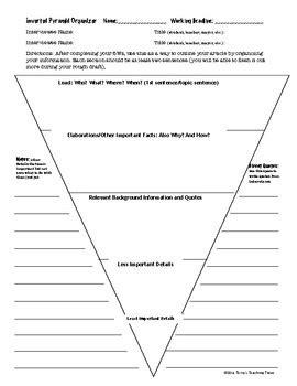 biography pyramid graphic organizer collection of inverted pyramid worksheet bluegreenish