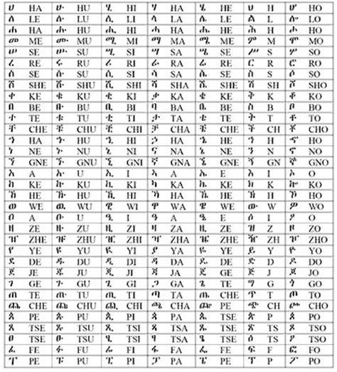 printable ethiopian alphabet fidel the amharic alphabet there are over 90 languages