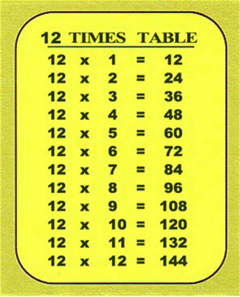 12 x 12 table free worksheets 187 12 times table chart free math