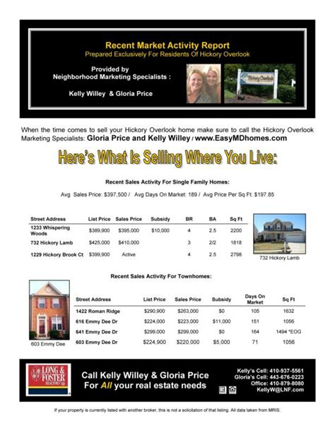 Hartford County Property Records Bel Air Maryland Harford County Hickory Overlook Sales