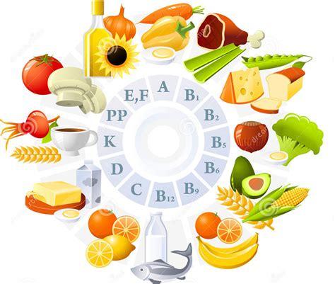 que aportan los alimentos 191 conoces los que vitaminas y minerales que te aportan los