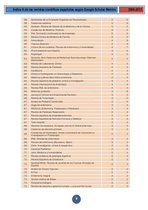 valoracion seminarios de la fundacion espanola de reumatologia indice h revistas espa 241 olas 2009 2013