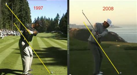 Why Most Golfers Won T Improve Their Golf Swing
