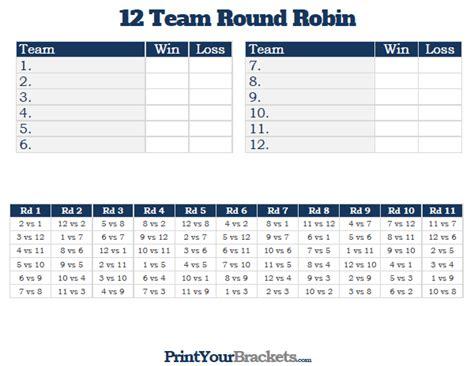 5 team robin template robin seeding tournament schedule