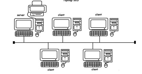 pengertian layout jaringan komputer jaringan home design idea