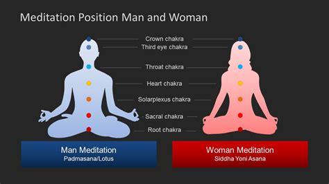 meditation powerpoint template slidemodel