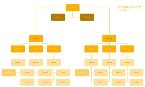drawing an organizational chart how to draw a hierarchical organizational chart with