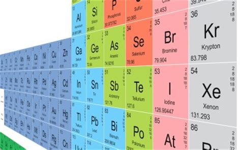 Periodic Table Br by A 65 7 G Sle Of An Element Contains 4 95 215 10 178 179 Atoms