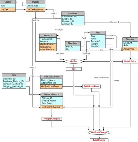 javascript flowchart library javascript flowchart library phpsourcecode net