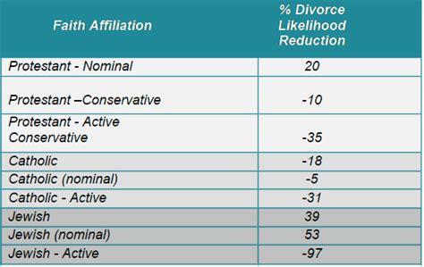 Nordyne amrabat marriage counseling