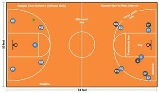 basketball court layout template create basketball court diagram conceptdraw helpdesk