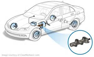 Brake System Problems And Solutions Car Brake Problems With Master Cylinder Auto Repair 2016