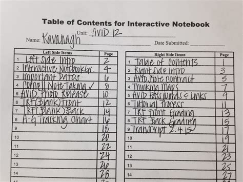 interactive notebook table of contents 12th grade kavanavid