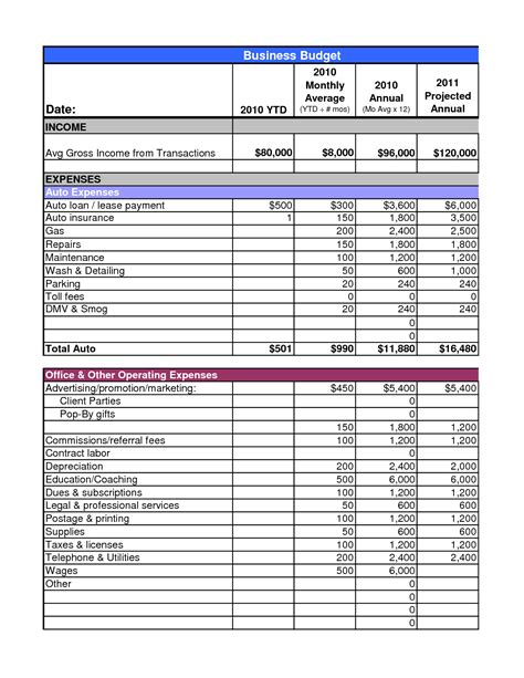 business budget template best photos of small business operating budget template