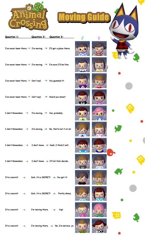 acnl hair pin hairstyle guide acnl on pinterest