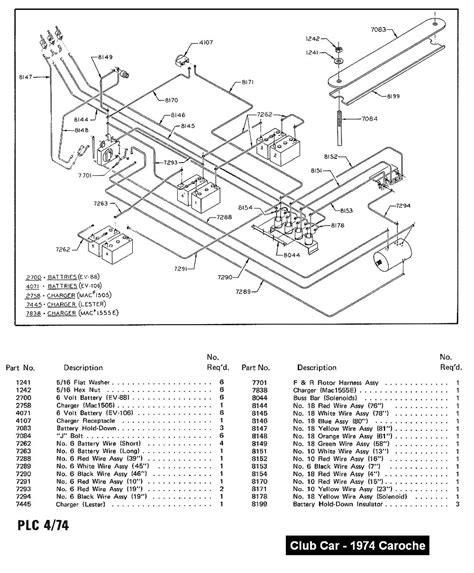 95 club car 48v wiring diagram get free image about