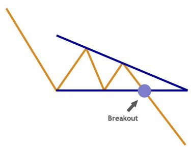 triangle pattern scanner chart beauty mudraa com