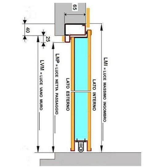 dimensioni porte blindate dimensioni porta blindata pannelli termoisolanti