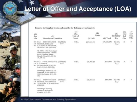 Contingent Offer Letter Government Contract Foreign Sales Fms Dcsa Presentations 2012