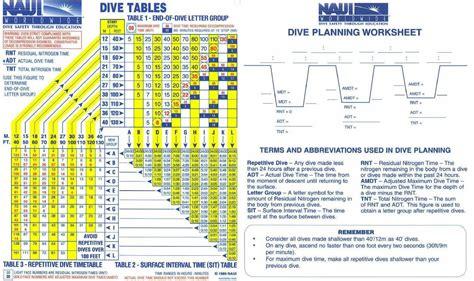 us navy dive tables dive log naui tables front