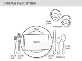 Dining Table Manners And Etiquettes Dr Sous Guide To Table Place Setting And Dining Etiquette To Impress