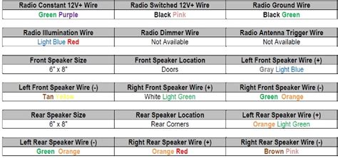 2006 ford expedition stereo wiring diagram wiring