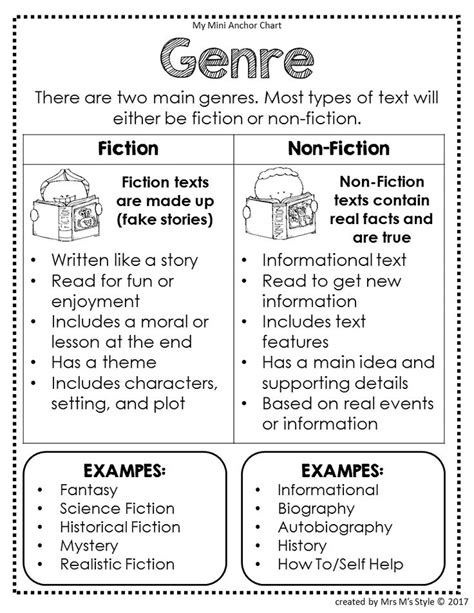 biography genre characteristics reading mini anchor charts 2nd edition anchor charts