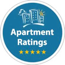 appartment rating residents portal the renaissance club