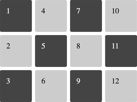grid layout in html and css grid by exle usage exles of css grid layout