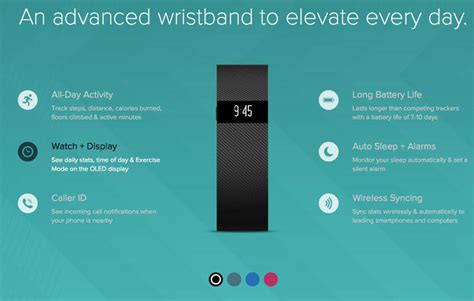 Charge Responsibilities by Best Fitbit 2016 Which Fitbit Is Best To Buy Feature Pc Advisor