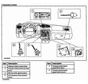 Ford Windstar Questions  Where Is The Position Of Air