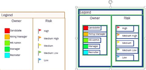 visio legend shape microsoft visio 2013 adding structure to your diagrams