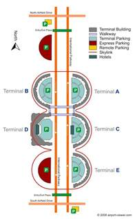 dfw airport parking dallas fort worth international