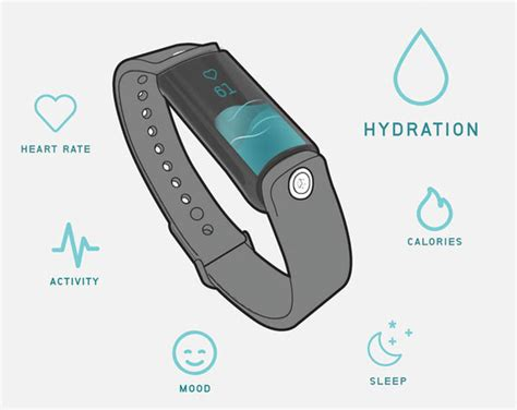 hydration monitor lvl hydration monitor tells just how dehydrated you really