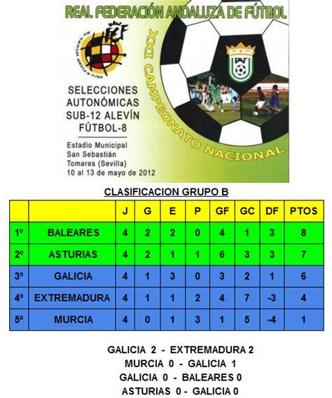 resultados de los partidos de selecciones pabellon alevin quot a quot 2011 2012 resultados seleccion