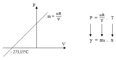 Termometer Raksa Praktikum laporan praktikum termometer gas volume konstan hajar fisika