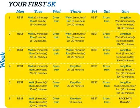 couch to cycling plan 15 must see couch to 5km pins couch to 5k plan get